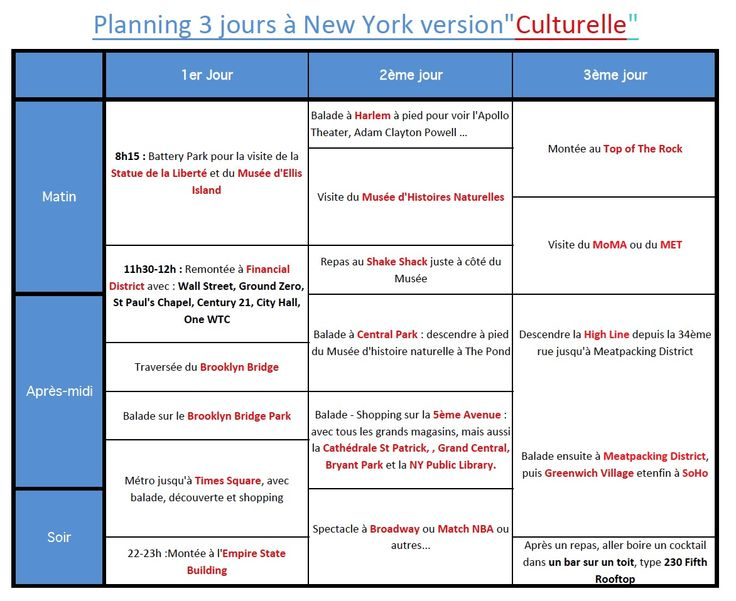 planning-3-jours-New-York-Culturelle