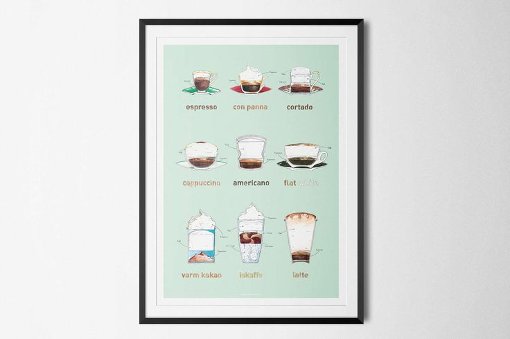 A3 Coffee Poster