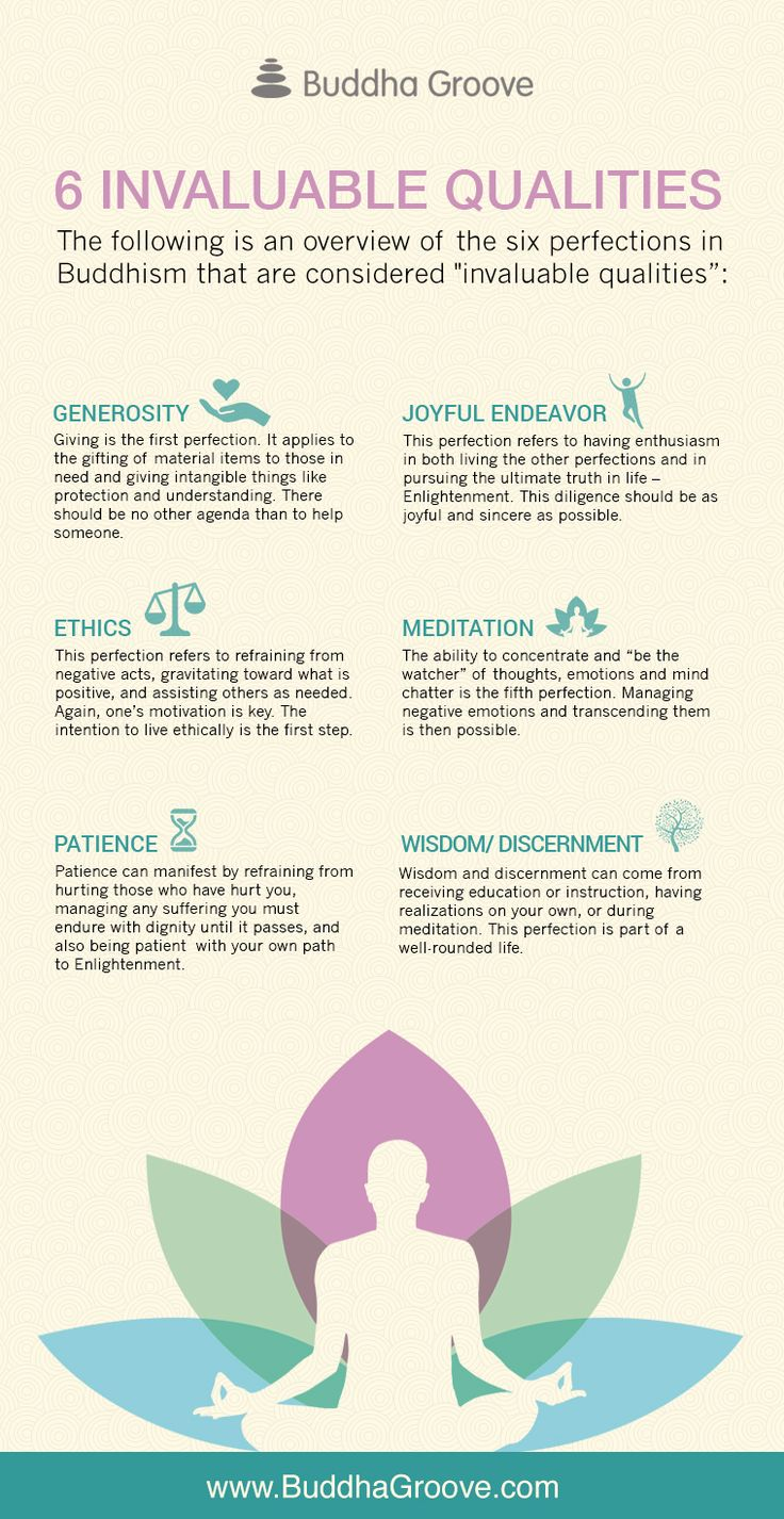 """The six perfections (paramitas) in Buddhism are considered """"invaluable qualities"""" that develop during a Buddhist practice."""