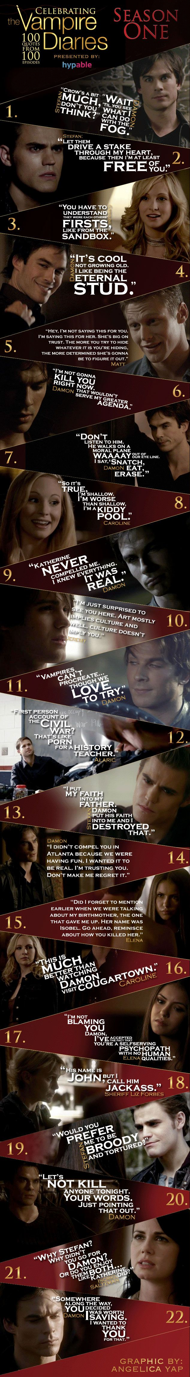 Celebrating 'The Vampire Diaries' with 100 quotes from 100 episodes: Season 1 http://sulia.com/channel/vampire-diaries/f/f9ac3bf6-7c4a-44ee-b19f-7a0d9710e15e/?source=pin&action=share&btn=small&form_factor=desktop&pinner=54575851