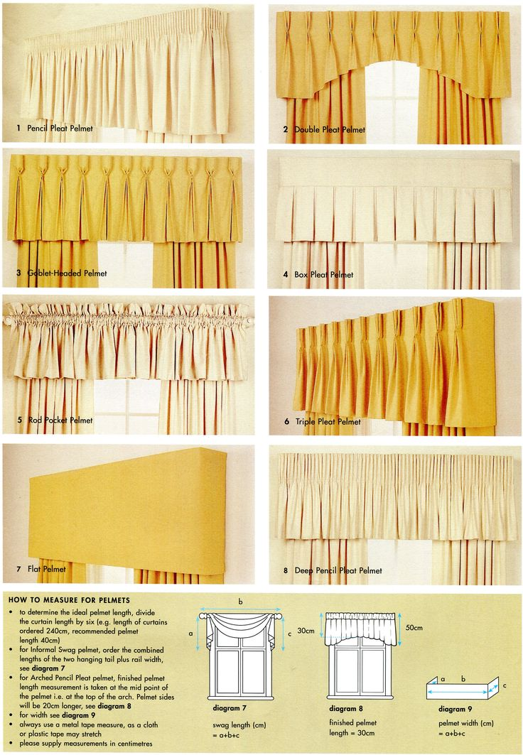 A useful guide to curtain pelmet headings styles