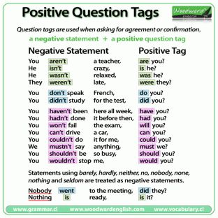 etter-english.com/grammar/questiontags.htm