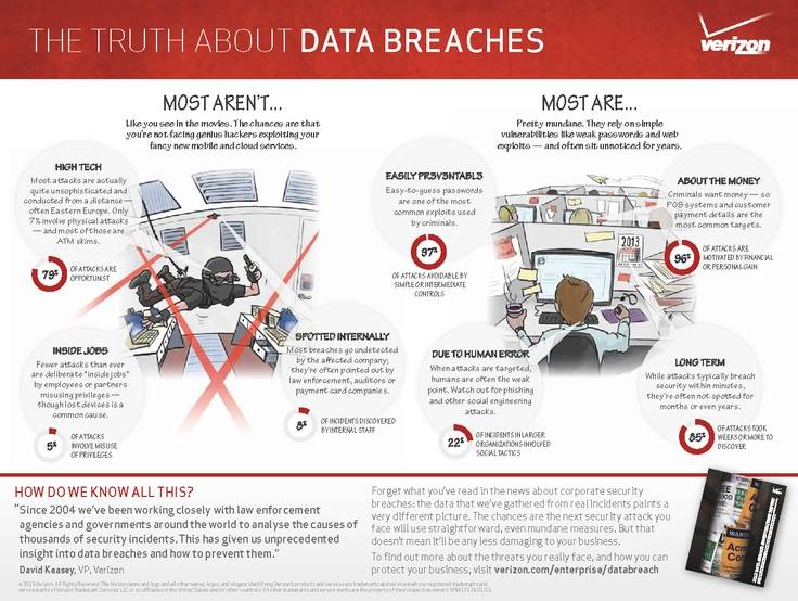 verizon data breach investigations report 2017 pdf