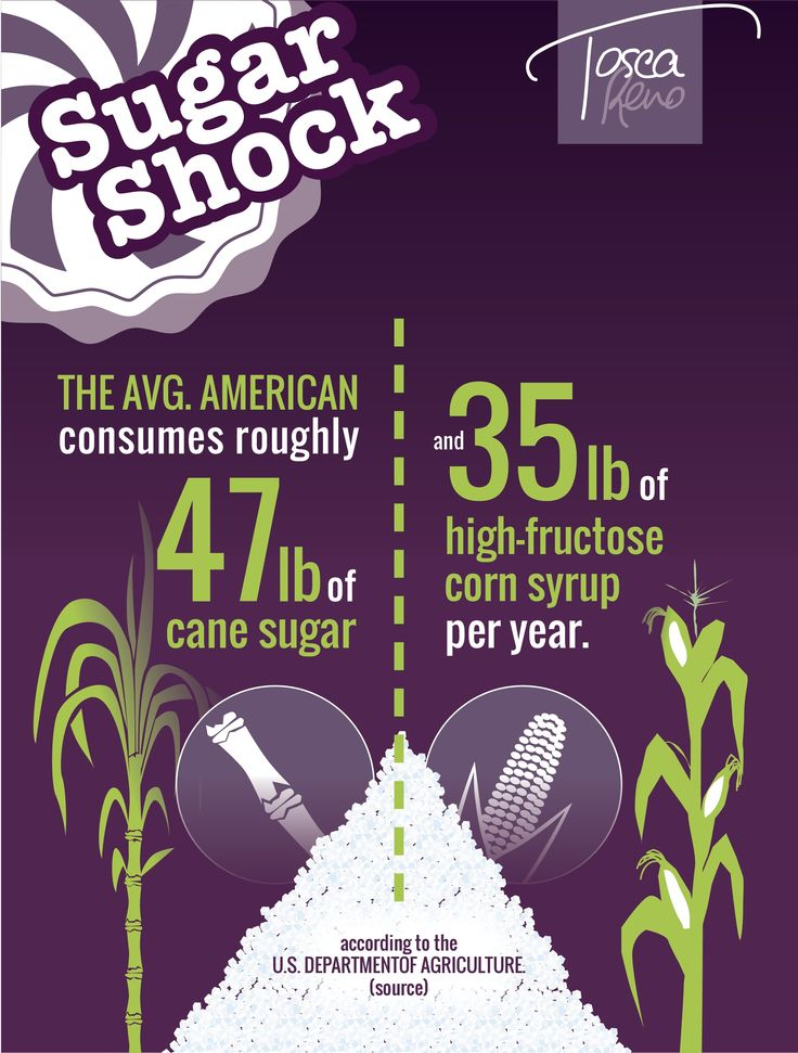 The average American consumes over 80 pounds of refined sugars per year. Wow, talk about Sugar Shock! It doesn't have to be this way. #StrikeSugarChallenge #StrikeSugar #detox #cleanse #toscareno
