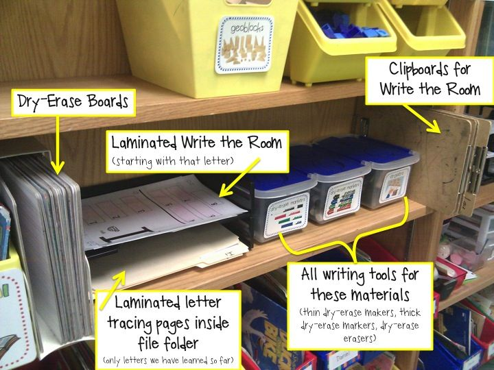 The Daily 5 Kindergarten | Here are the different writing tools the students can choose from ...