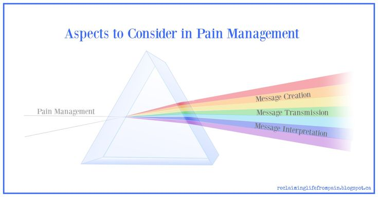 Reclaiming Life: The Pain Management Prism