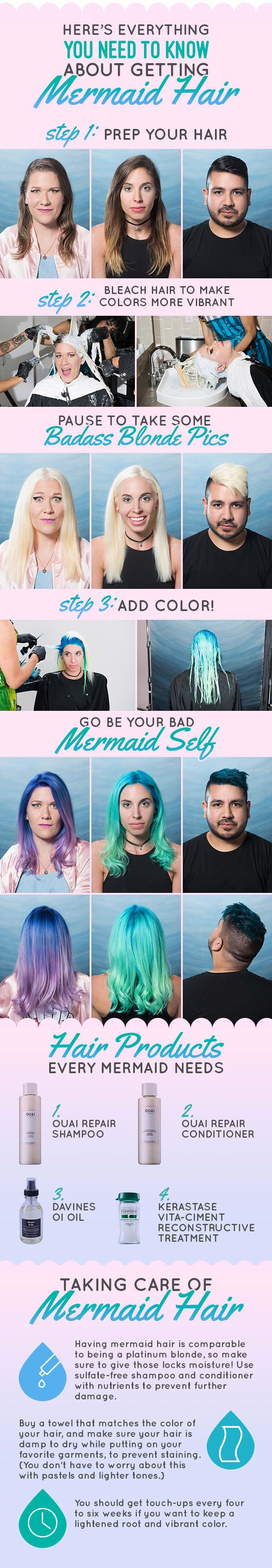 We Got Transformed Into Mermaids, And It Only Took 9