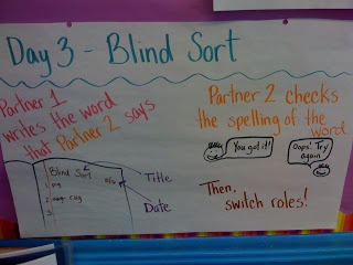 an analysis of the word blindness In this lesson, you will learn what john milton's poem 'on his blindness' is about, its major theme, and how to analyze its features in terms of.