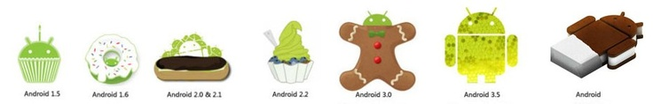 Android OS Upgrade cycle