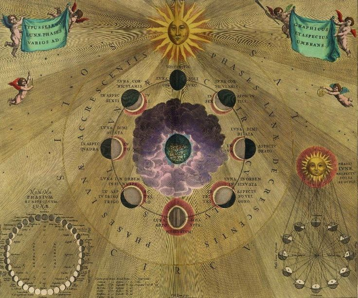 #illustration #astronomy