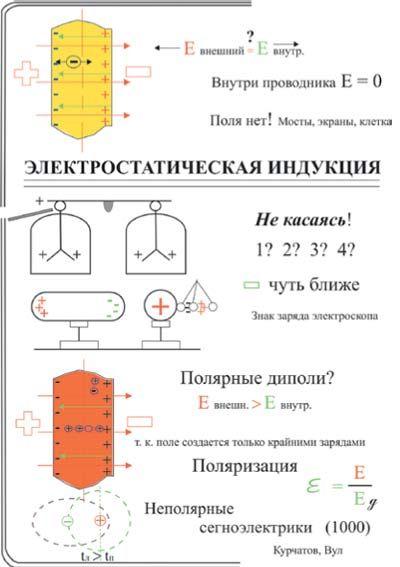 СИСТЕМА ШАТАЛОВА. ГОДОВОЙ КУРС - ЗА 10 ЧАСОВ! | Наука и жизнь