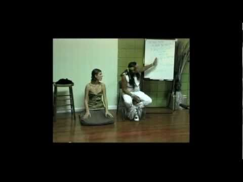 Mayan Teachings by Ac Tah-Energy Activation