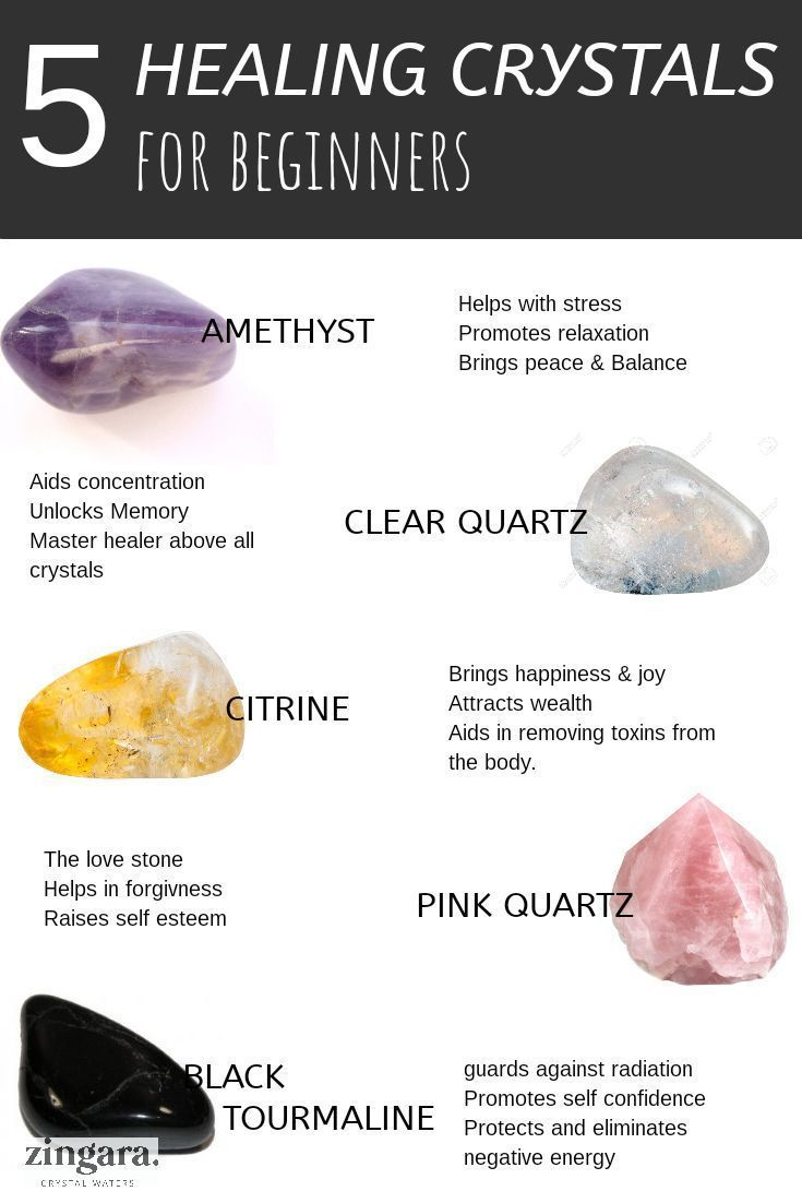 5 Healing Crystals and gemstones for Beginners + their