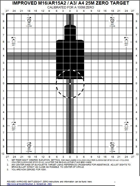 """targets for iron sights 