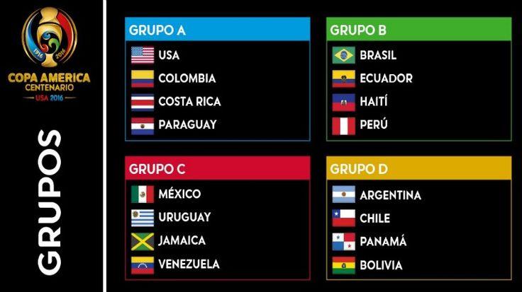 (Imagen)+Las+fechas+y+ciudades+donde+jugará+Ecuador+en+Copa+América