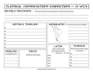 Homeschooling with a Classical Twist: CC - Cycle 1, Week 23 {Review Sheet}
