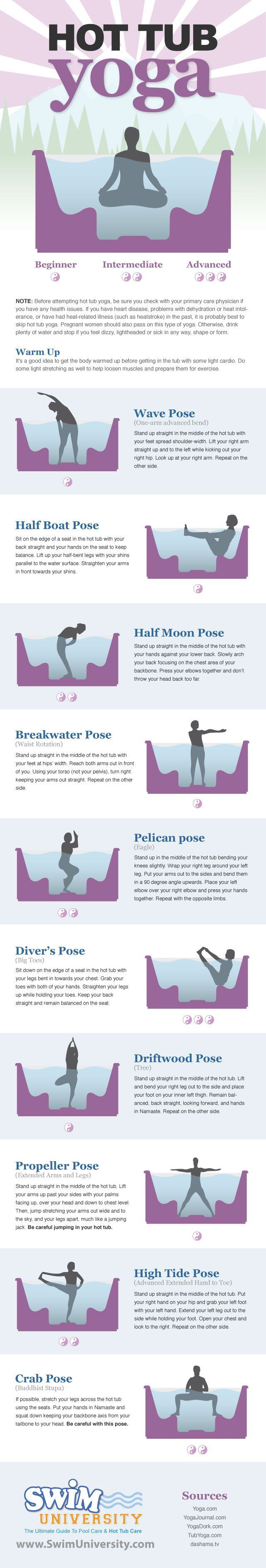 Hot Tub Yoga Info graphic From Swim University.    Here is the link:  http://www.swimuniversity.com/blog/hot-tub-yoga-infographic#