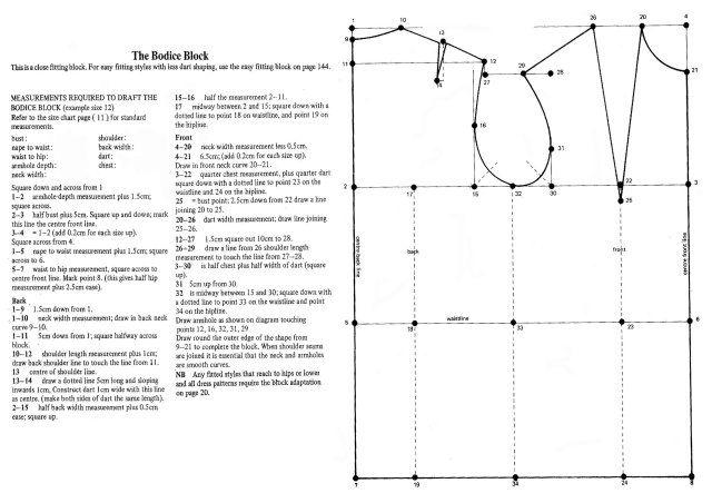 PATTERN CUTTING - Drafting Basic Bodice Block Tutorial series