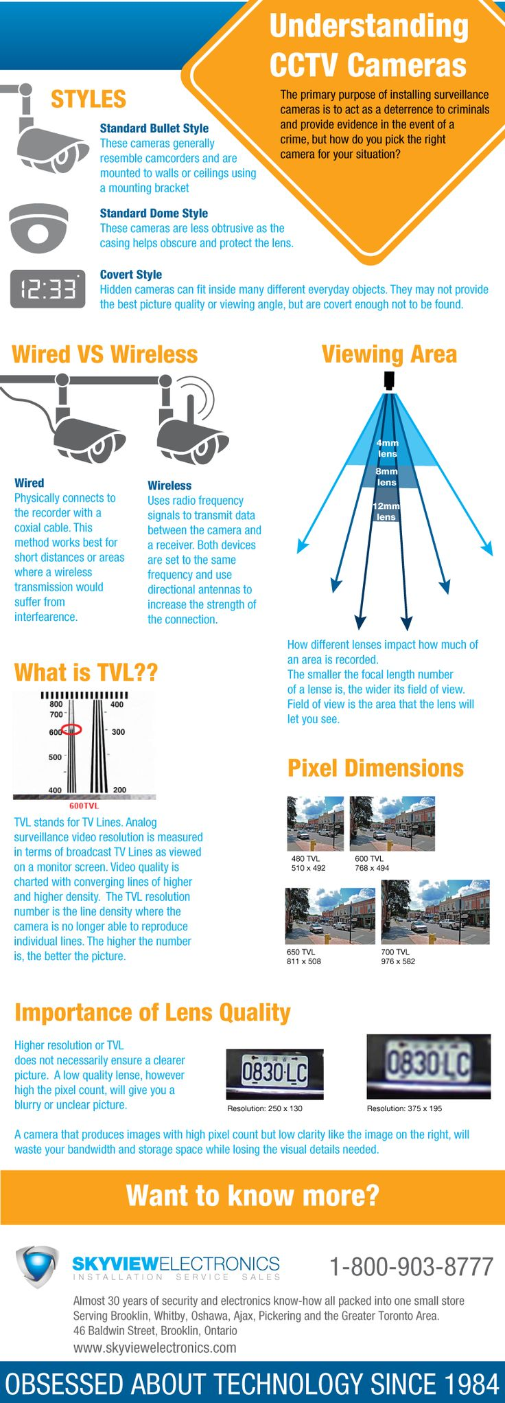 Understanding CCTV Cameras - Security Cameras - Infographic - explanation of types and terms