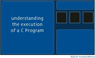 "HowStuffWorks ""The Basics of C Programming"""