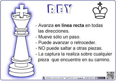 Resultado de imagen para movimientos de ajedrez para niños