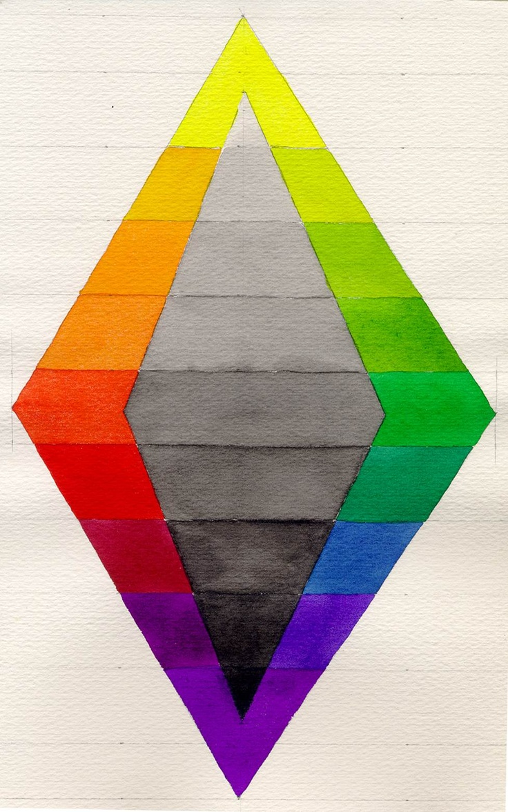 Color chart rainbow - Intrinsic Color Value At Full Intensity This Is Not A Perfect Color Value Scale