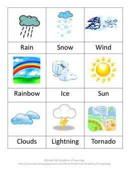 WEATHER LESSON PLANS - TeachersPayTeachers.com