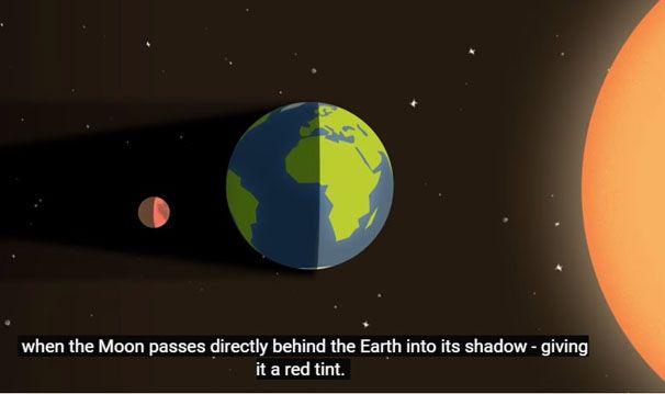 Σπάνιο φαινόμενο στις 27 Σεπτεμβρίου: Ολική έκλειψη υπερπανσελήνου (βίντεο)