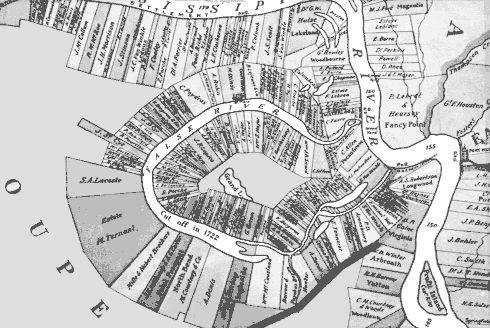 Pointe Coupee Parish, Louisiana - Old False River Map