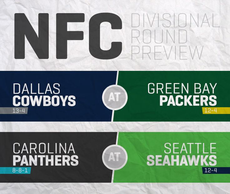 NFC Playoff Matchups and predictions from Fanzz for the Cowboys vs Packers and Panthers vs Seahwaks!