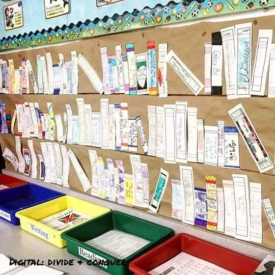 Teken je gelezen boek en zet het in de klasse bieb