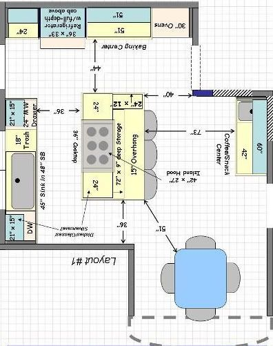 7 best kitchen workflow zones images on pinterest for Kitchen design zones