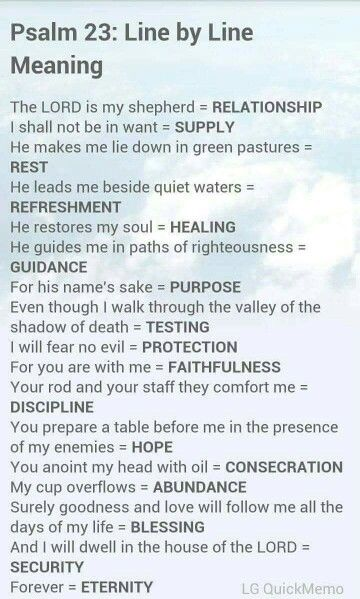 The meaning of Psalm 23