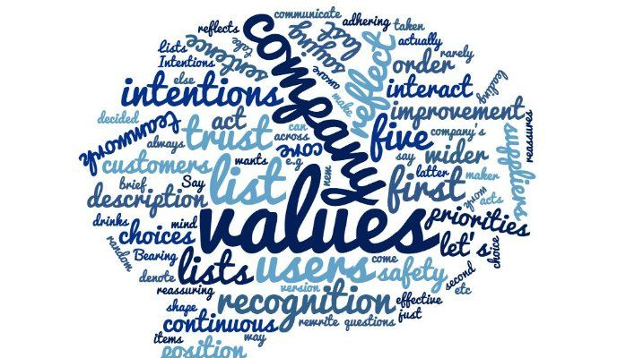 What Lists and Intentions Say About Us | Aubrey Alexander Hill | Pulse | LinkedIn