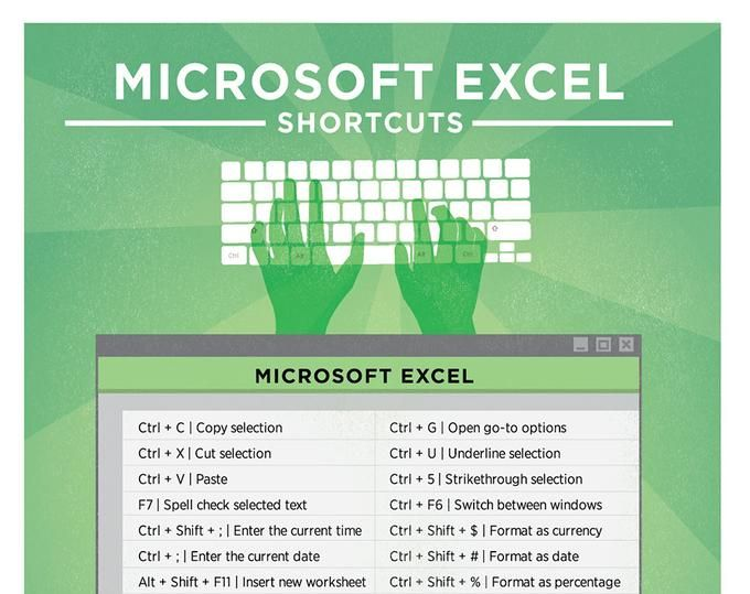 Microsoft Outlook PC Keyboard Shortcut Printable Poster 8 5
