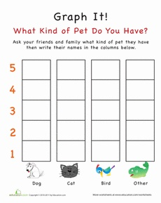 Graph It! What Kind of Pet Do You Have? Worksheet