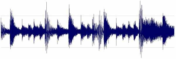 The Amen Break (world most famous drumloop) and the Golden Ratio