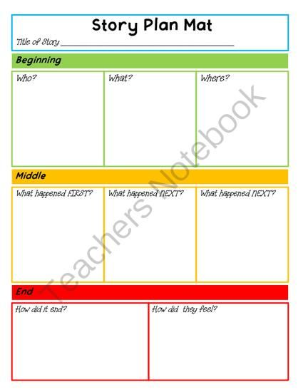 FREE Beginners Writing Storyboard from A_Teachers_Idea on TeachersNotebook.com -  (10 pages)  - Here's a story plan that includes a picture mat with picture tiles for your budding writers. They can use them for oral exercises, writing or for drawing their ideas. Included is a storyboard to promote linkages between picture and text. This resourc