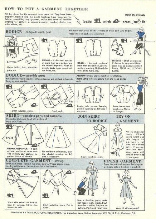 How to put a garment together. Simple and to the point..