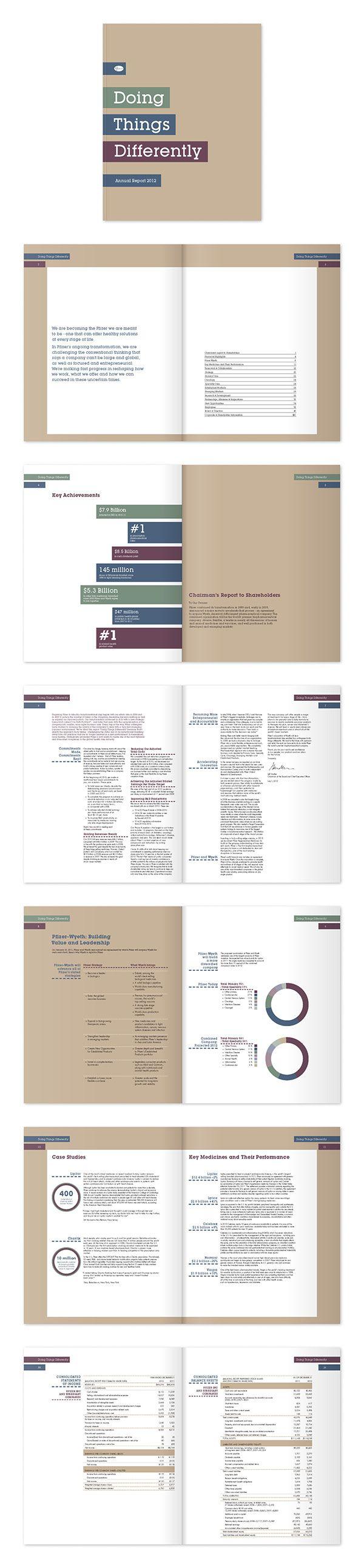 School project - Annual Report.
