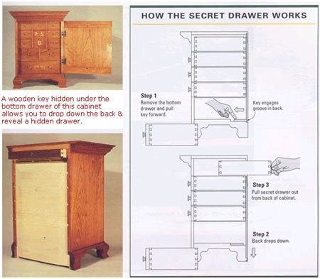 How to manufacture a secret door that takes 3 secret steps to open.