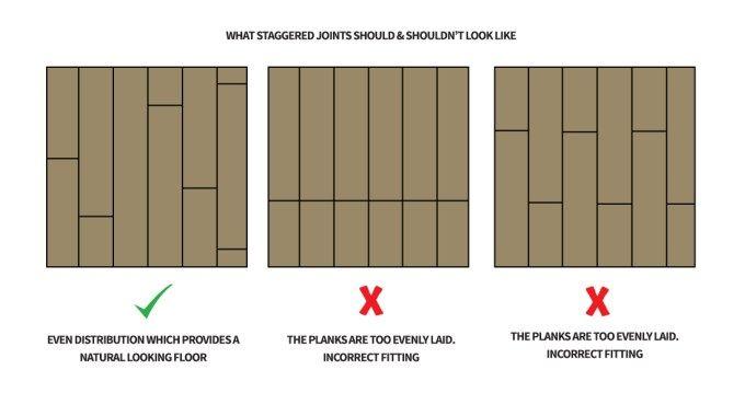 Image Result For Stagger Joints Hardwood Flooring Plank Tile Flooring Plank Flooring Vinyl Plank Flooring
