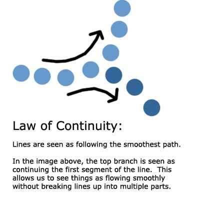 Learn the Gestalt Laws of Perceptual Organization: Law of Continuity