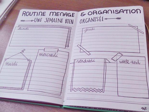 1000 id es sur le th me bullet journal sur pinterest - Organisation menage planning ...