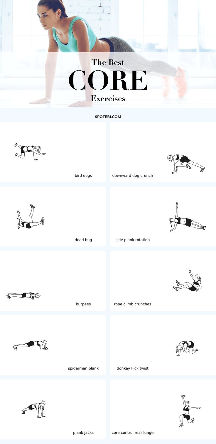 The best exercises to challenge, tighten and strengthen your core! Your core includes several muscle groups that are located on your stomach, back and butt...