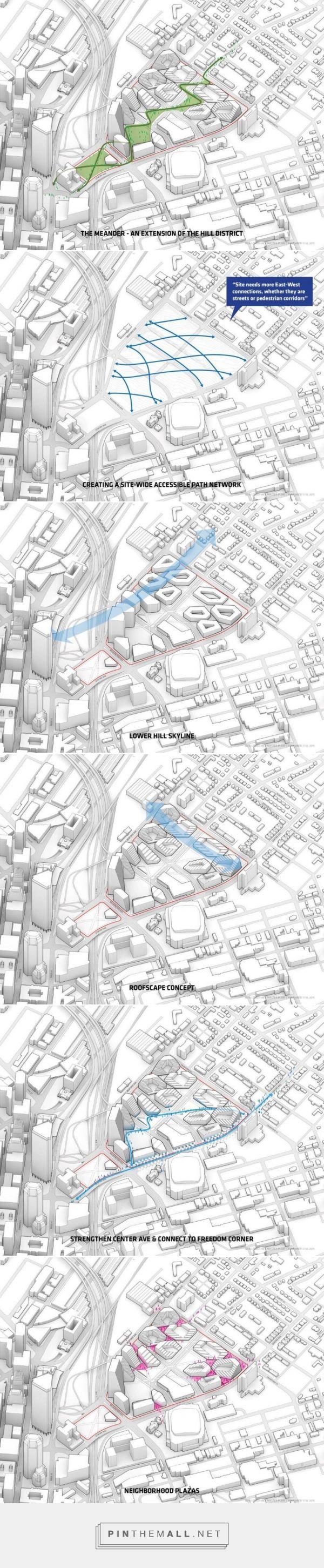 Master Plan in grande scala 3D: Per far vedere i percorsi verdi e l'area di influenza