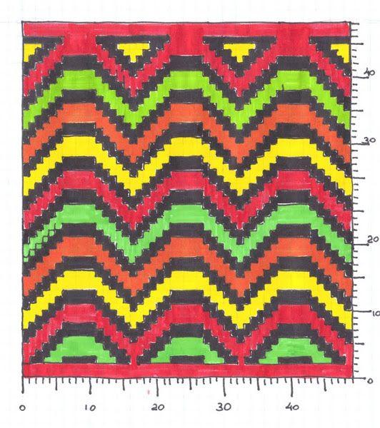 Mochilas Bag, Wayuu Mochilas, Bolsos Wayuu, Bolso Etnico, Tapestry Wayuu, Diseños Tapestry, Figuras Mochilas, Mochila Crochet, Bolsos De Ganchillo