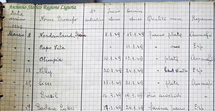 """Fondo dell'Ispettorato Regionale dell'Alimentazione per il Piemonte e la Liguria (I.R.Al.) - Ufficio distaccato di Genova. L'Ispettorato comprendeva l'Ufficio Sbarco e Movimento (U.S.M.) ubicato nel porto di Genova, impegnato nell'attività di controllo delle derrate transitate in entrata e in uscita.  Registro """"Avarie"""" (1948-1963)"""