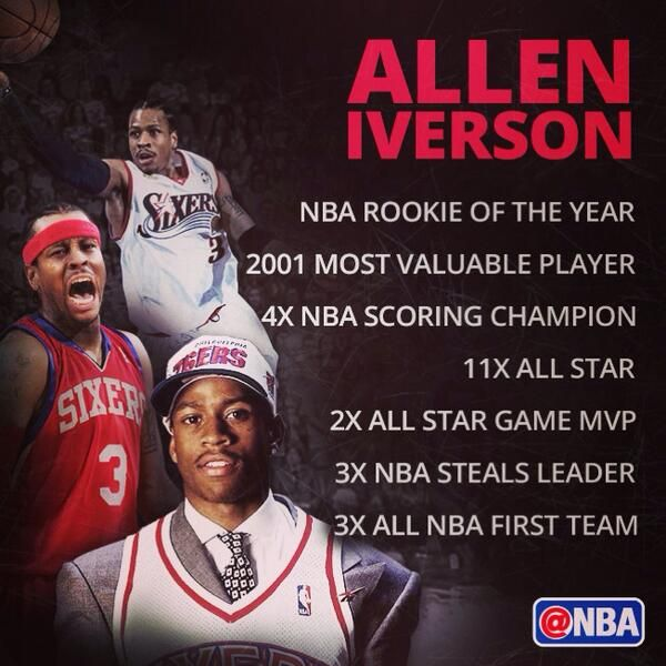 allen iverson essays Free essay: olympic iverson april 2003 word count: 574 allen iverson has continued to plague us with the same thought during this 2002-03 philadelphia 76ers.