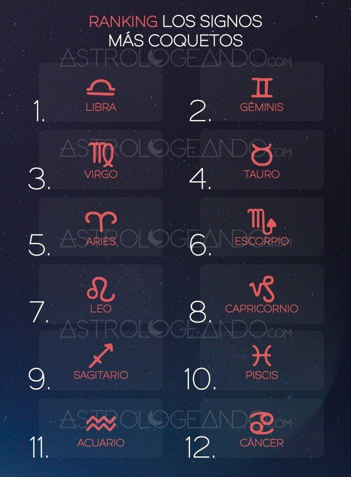 Ranking: Los signos más coquetos #Astrología #Zodiaco #Astrologeando